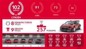 WRC-Records_07-10-19_EN_555x318